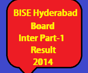 Hyderabad board inter result
